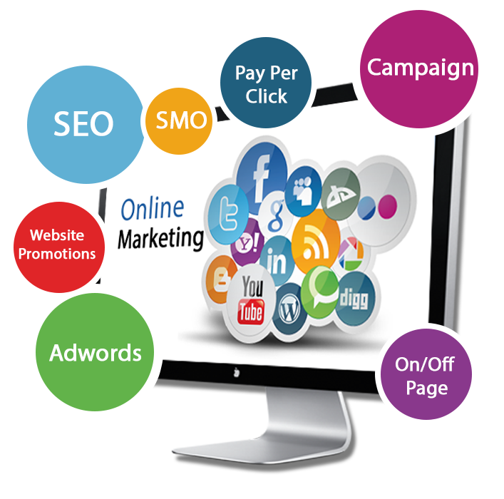 Digital Marketing Agency India, Digital Marketing Company India, Top Digital Marketing Agency in India, Digital Marketing