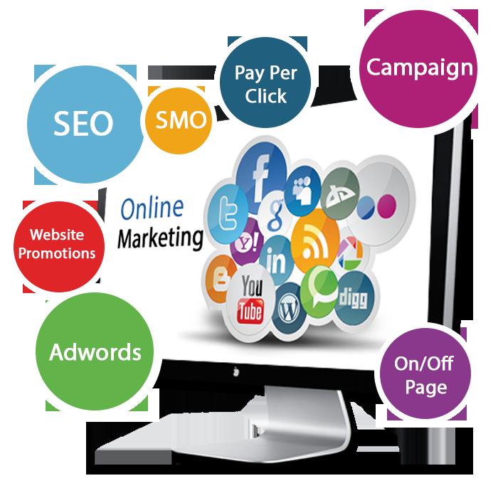 Digital Marketing Agency India, Digital Marketing Company India, Top Digital Marketing Agency in India, Digital Marketing