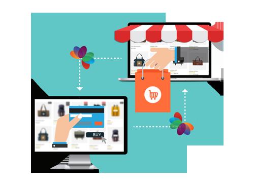 B2C Web Development - B2C Portal Development