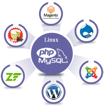 PHP Web Development 1 - PHP Web Development