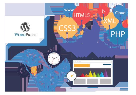 Wordpress Development, WordPress Development Company, WordPress Development Company India, Best WordPress Development Company India